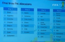 FIFA announces pots for World Cup 2014 draw