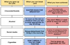 The Essential Guide to Breaking Your Lenten Fast