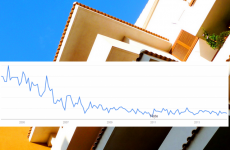 8 Google search trends that prove Ireland's glory days are truly over