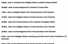 Why was Alan Shatter given information about Garda investigation before other TDs?