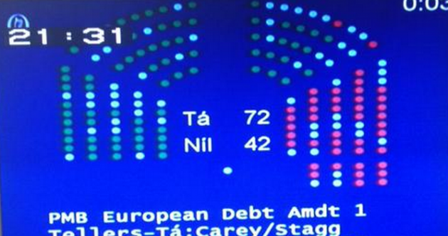 Why did the Dáil vote against a European debt conference?