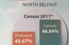 Sinn Féin defends leaflet amid accusations of 'blatant sectarianism'