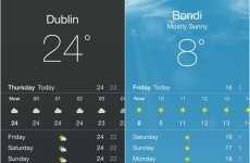 So Dublin's beating Australia in the heat stakes at the moment…