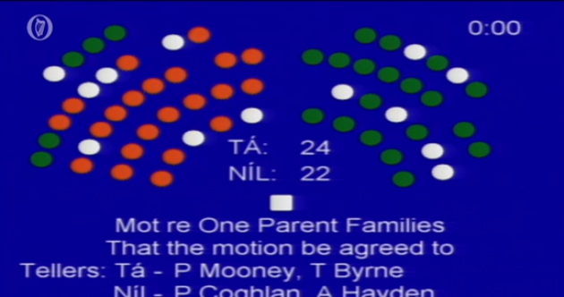 The government is having a really bad day in the Seanad