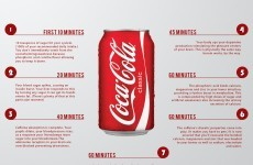 This Coke infographic has gone massively viral, but here's why it might not be entirely accurate
