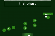 Video analysis: Ireland use a Joe Schmidt power play to cut Canada apart