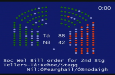 TDs begin debating Budget 2012's social welfare cuts