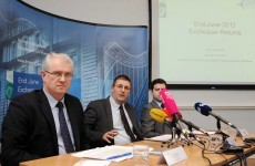 So far in 2012…tax takes €500 million ahead of target
