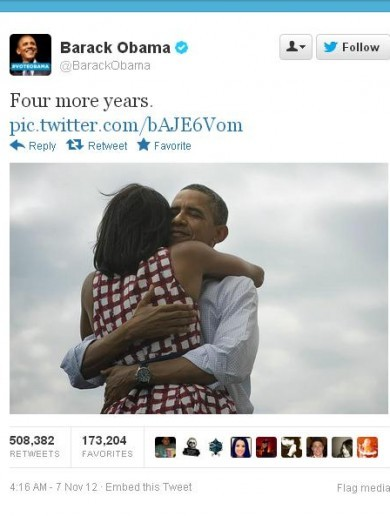 The most popular tweet of all time