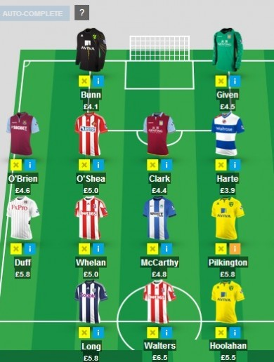 This is what the Ireland team would look like if it was picked on Fantasy Football points