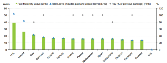 Maternity leave entitlements 2014