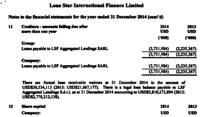 lone star ireland accounts 3