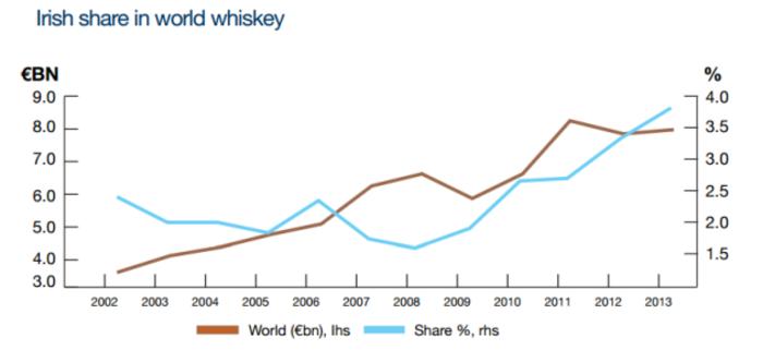 Whiskey 1