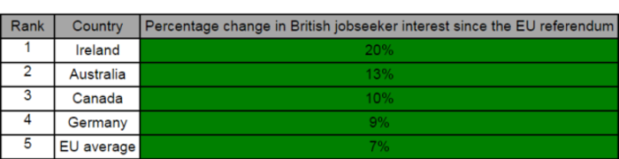 ineed uk searches to ireland