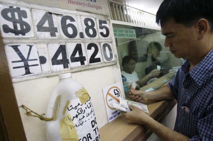 Philippines Markets