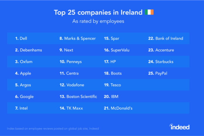 Best Places to Work in Ireland_PR Image-blue