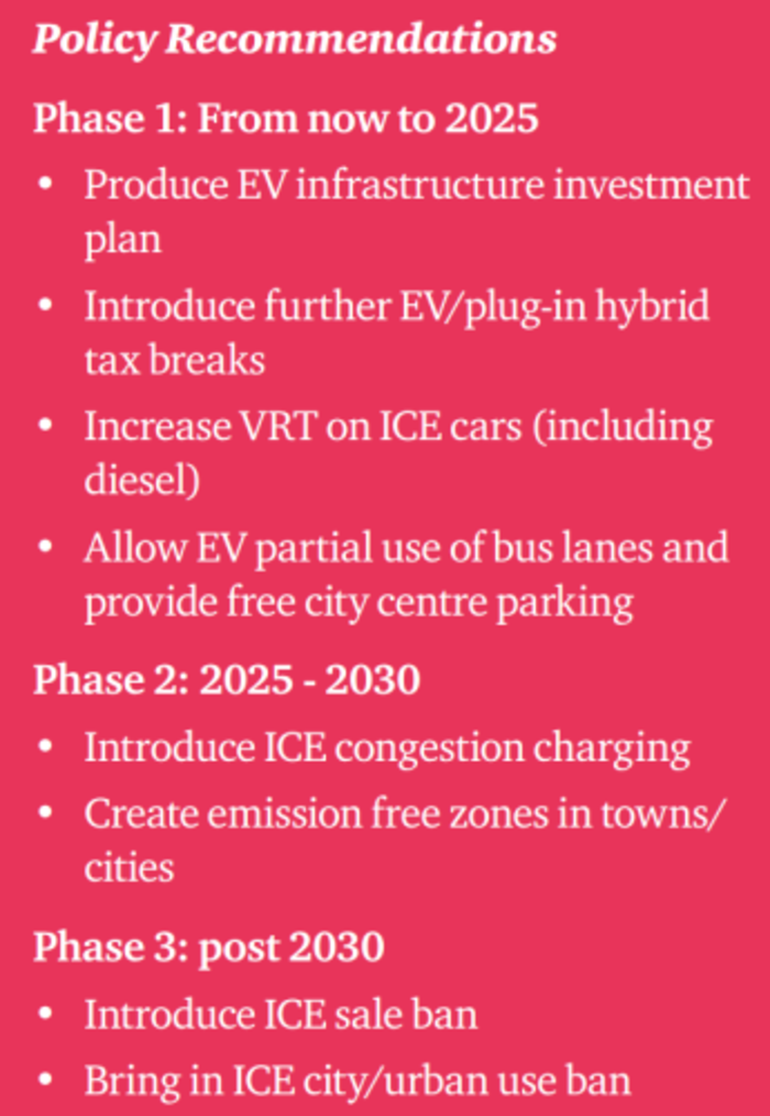electric cars policy pwc