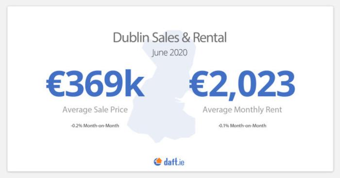 Landscape-Dublin Sales and Rental
